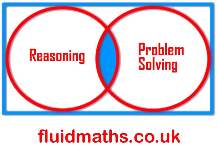 FluidMaths